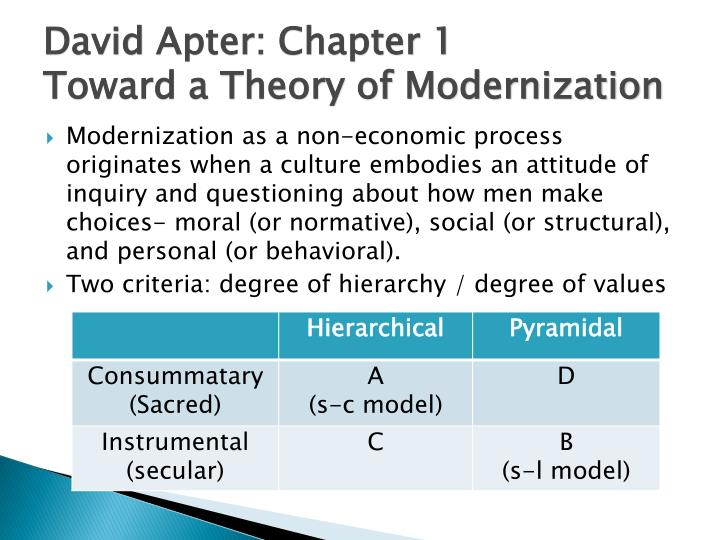 modernization theory and dependency theory Advertisements: this article provides information about the critique of modernisation theories based on the dependency theory of development: in analysing the assets of the modernisation theories, it should be understood that this school of thought emerged in the early years of the 1950s, and began to disappear in.