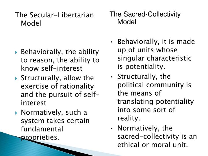 The Sacred-Collectivity Model