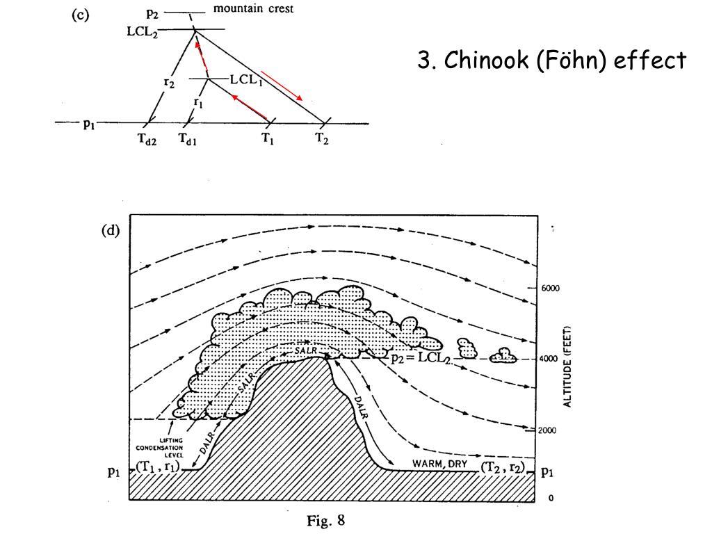 3. Chinook (Föhn) effect