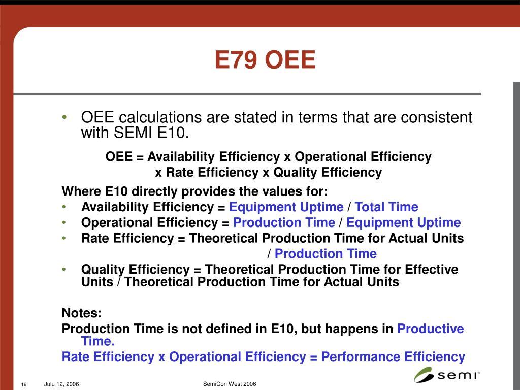 E79 OEE