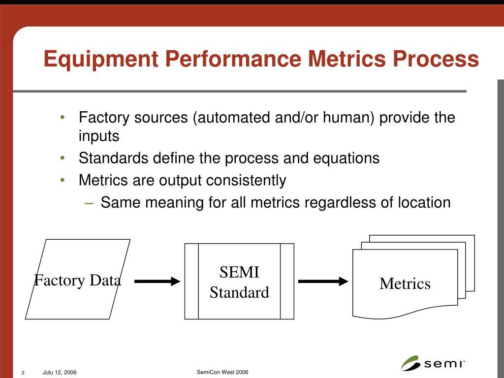 Equipment Performance Metrics Process