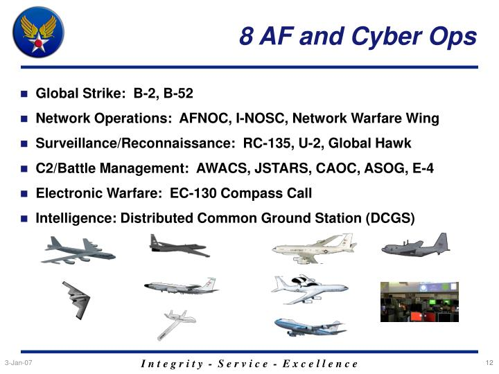 8 AF and Cyber Ops