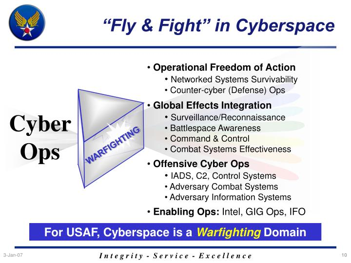 """Fly & Fight"" in Cyberspace"