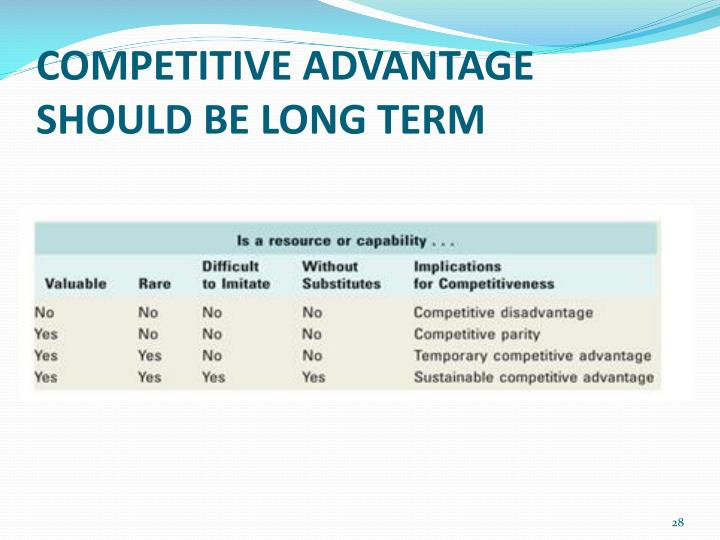 COMPETITIVE ADVANTAGE SHOULD BE LONG TERM