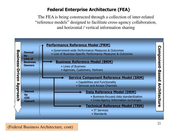 Business-Driven Approach
