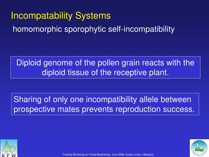 Incompatability Systems