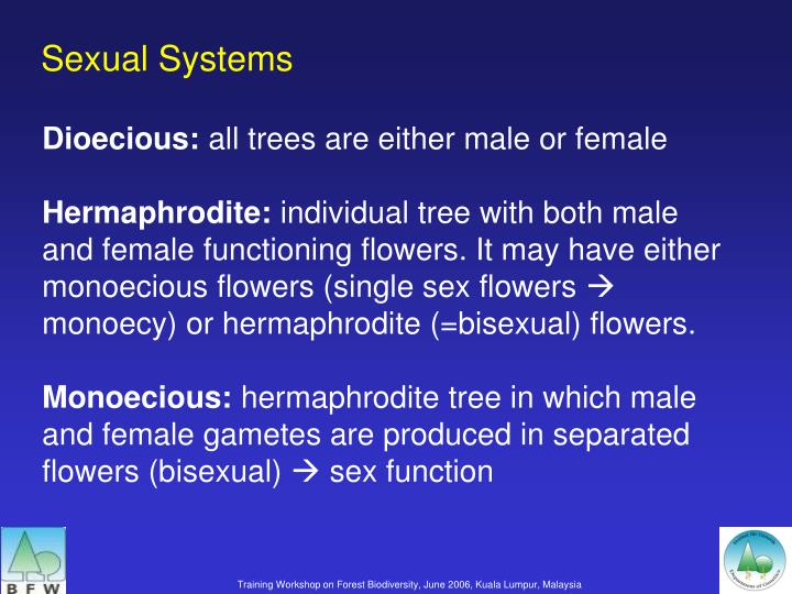 Sexual Systems