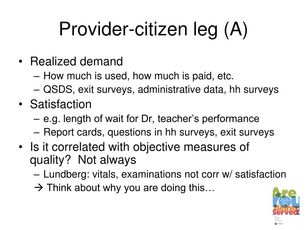 Provider-citizen leg (A)