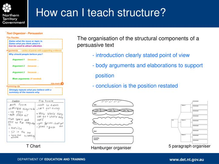 How can I teach structure?