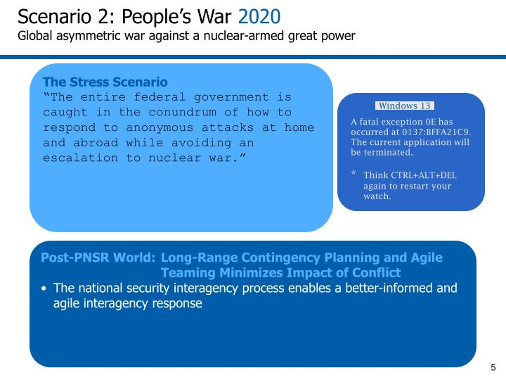 Scenario 2: People's War