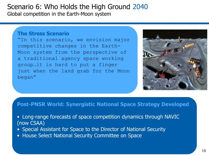 Scenario 6: Who Holds the High Ground