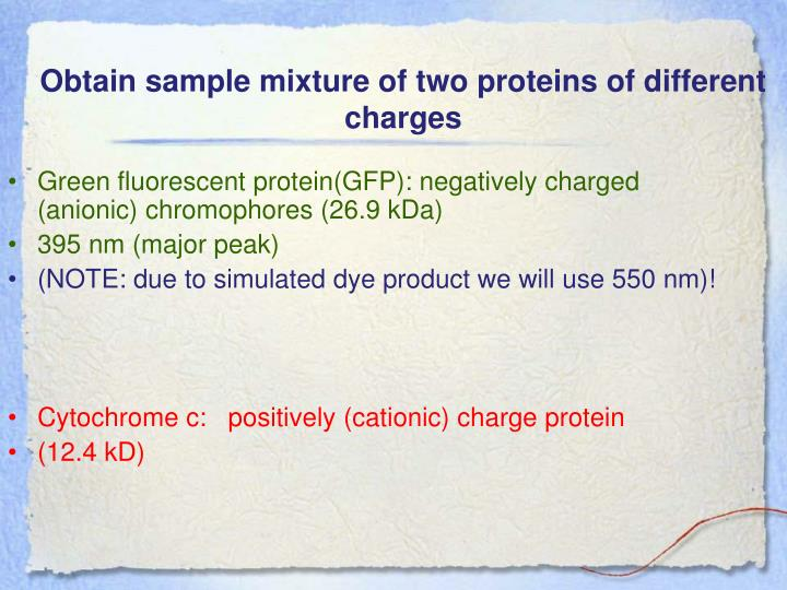 Obtain sample mixture of two proteins of different charges