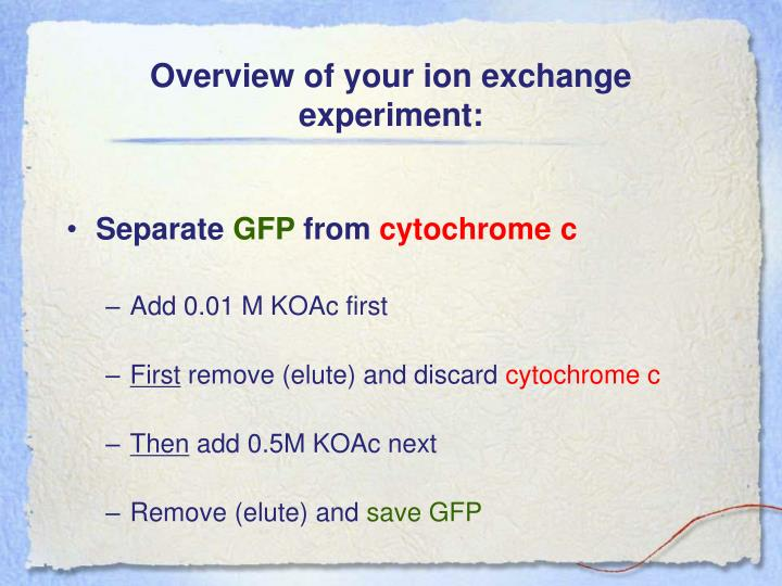 Overview of your ion exchange experiment: