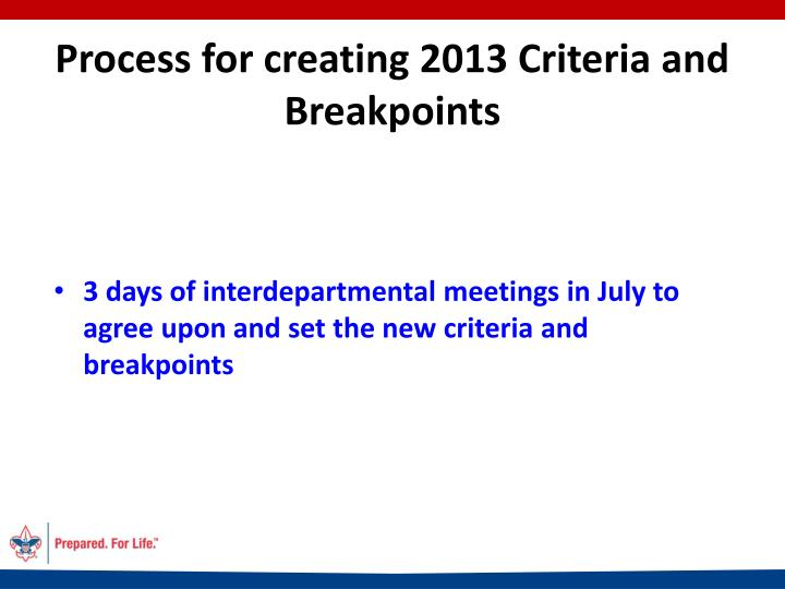 Process for creating 2013 Criteria and Breakpoints