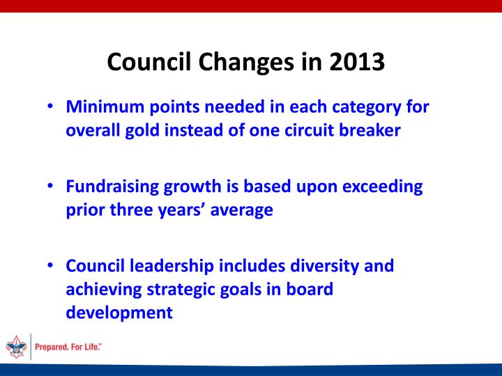 Council Changes in 2013