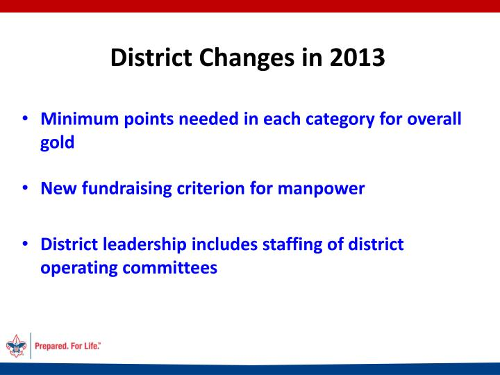 District Changes in 2013