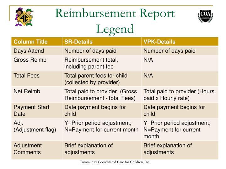Reimbursement Report