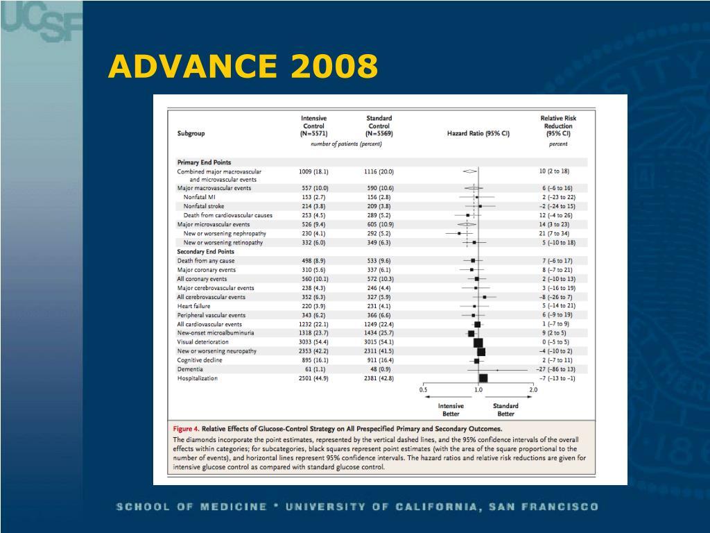 ADVANCE 2008