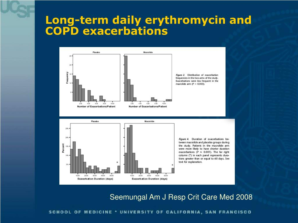 Long-term daily erythromycin and COPD exacerbations