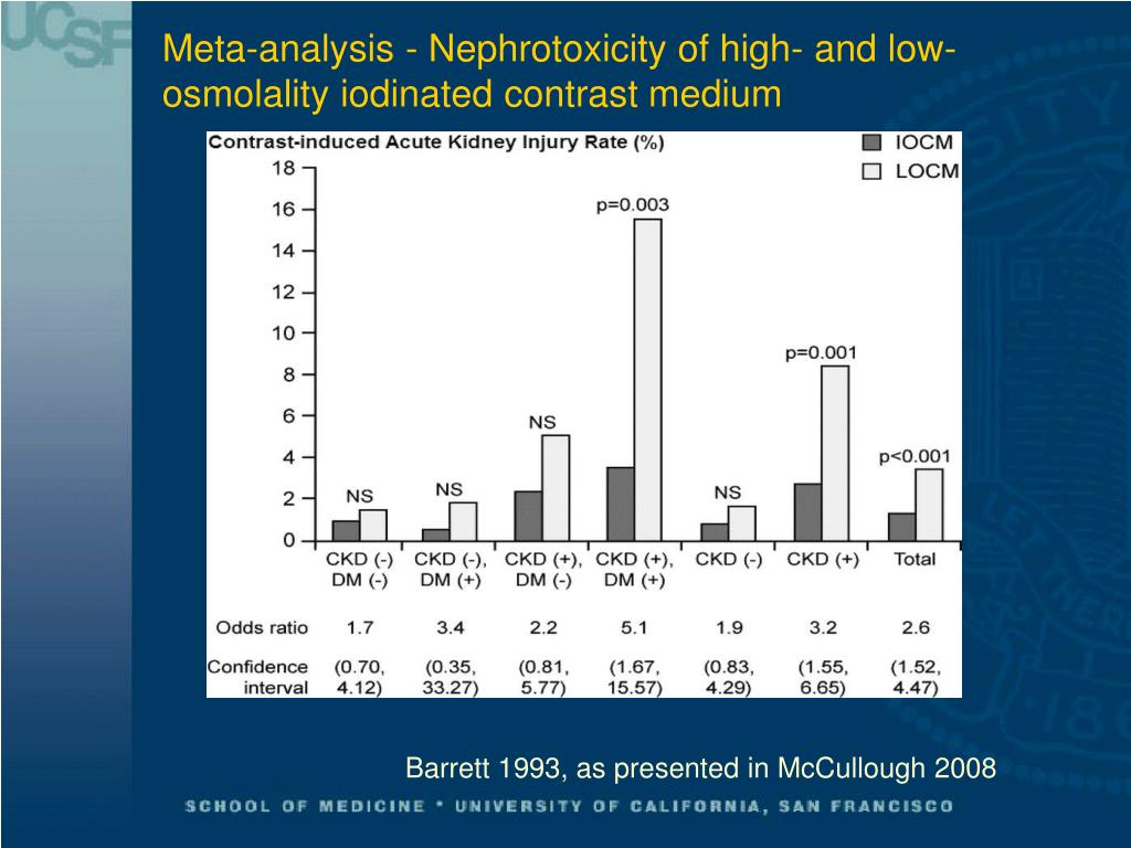 Meta-analysis - Nephrotoxicity of high- and low- osmolality iodinated contrast medium
