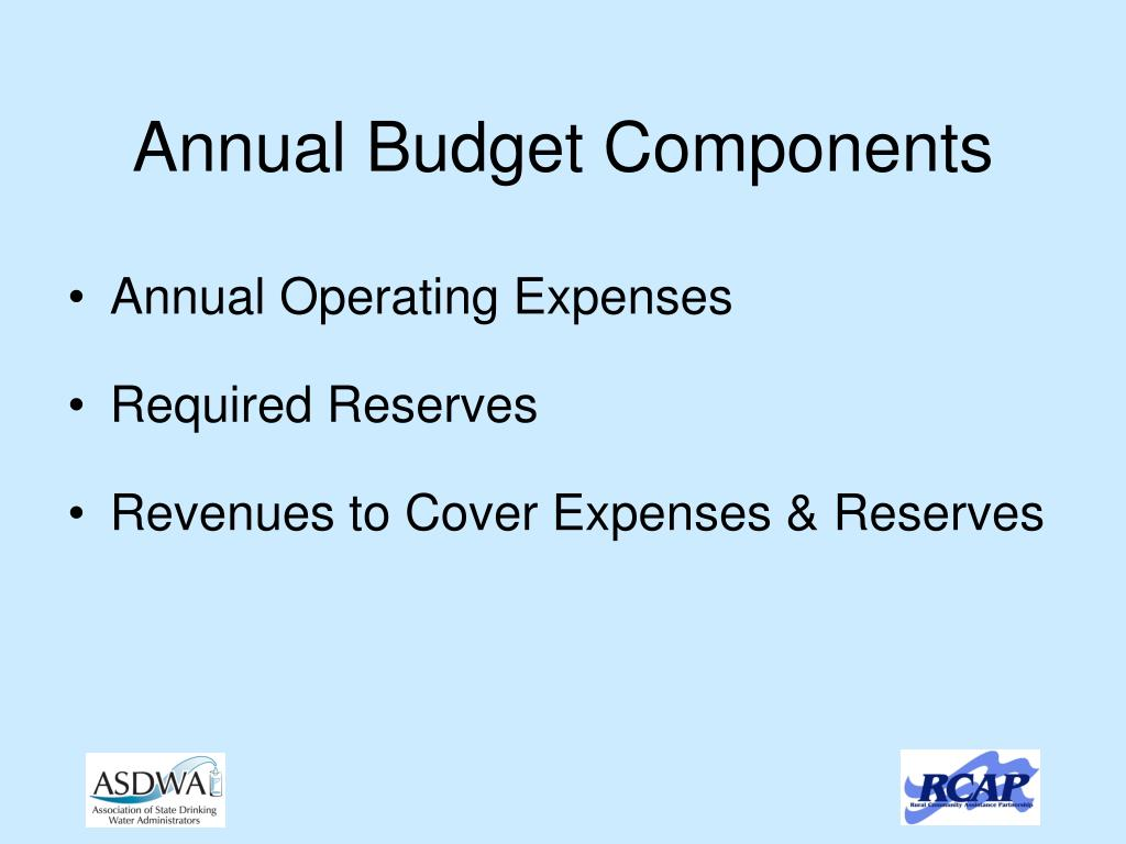 Annual Budget Components
