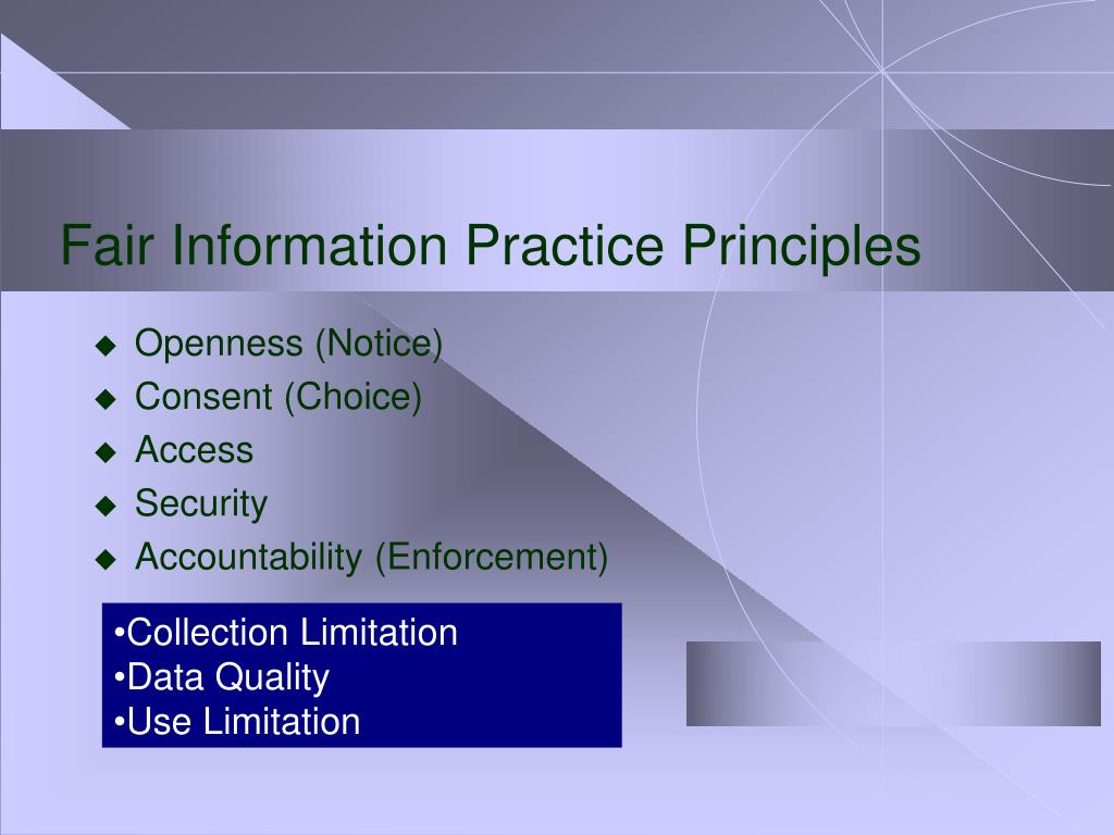 Fair Information Practice Principles