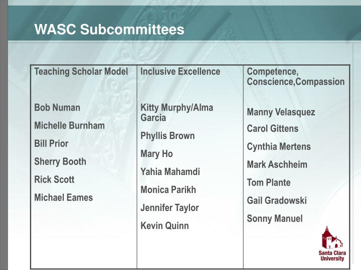 WASC Subcommittees