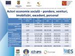actori economie social pondere venituri imobiliz ri excedent personal