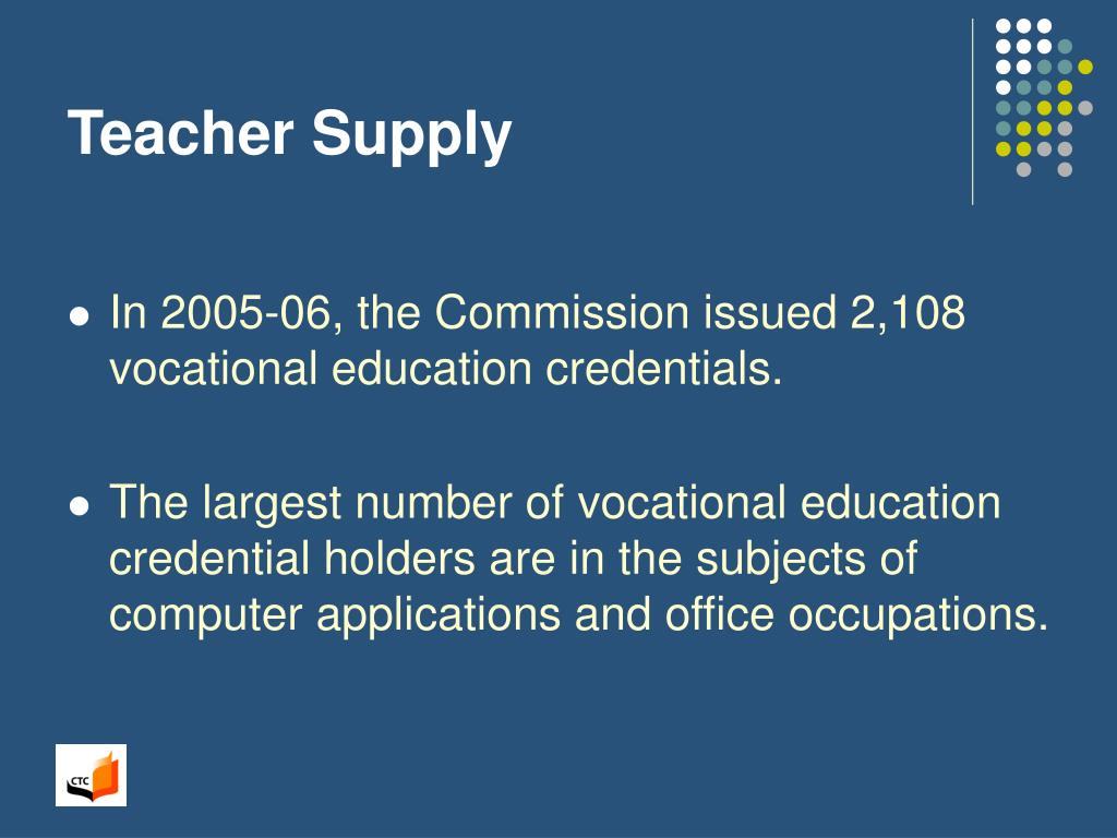 Teacher Supply