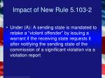 impact of new rule 5 103 2