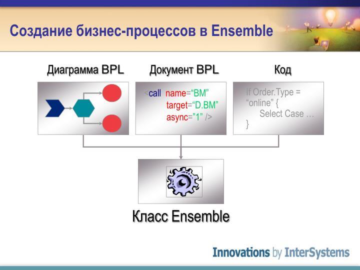 Создание бизнес-процессов в