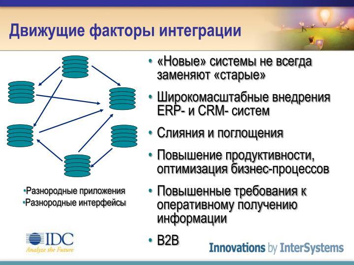 Движущие факторы интеграции