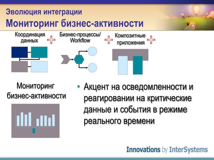 Эволюция интеграции