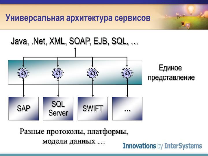 Java, .Net, XML, SOAP, EJB, SQL, …