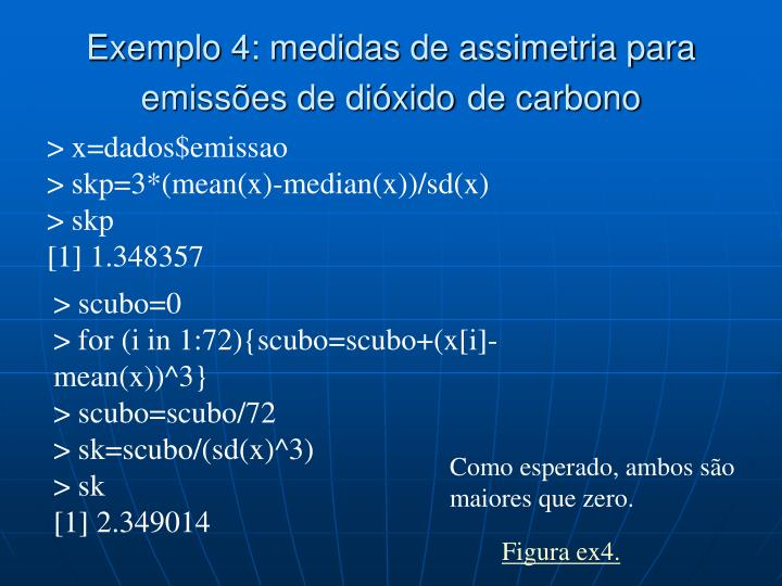 Exemplo 4: medidas de assimetria para emissões de dióxido