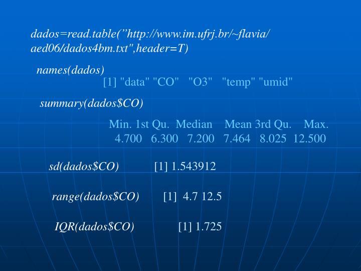 "dados=read.table(""http://www.im.ufrj.br/~flavia/"