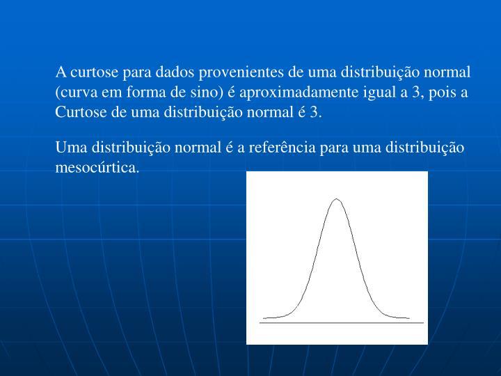 A curtose para dados provenientes de uma distribuição normal