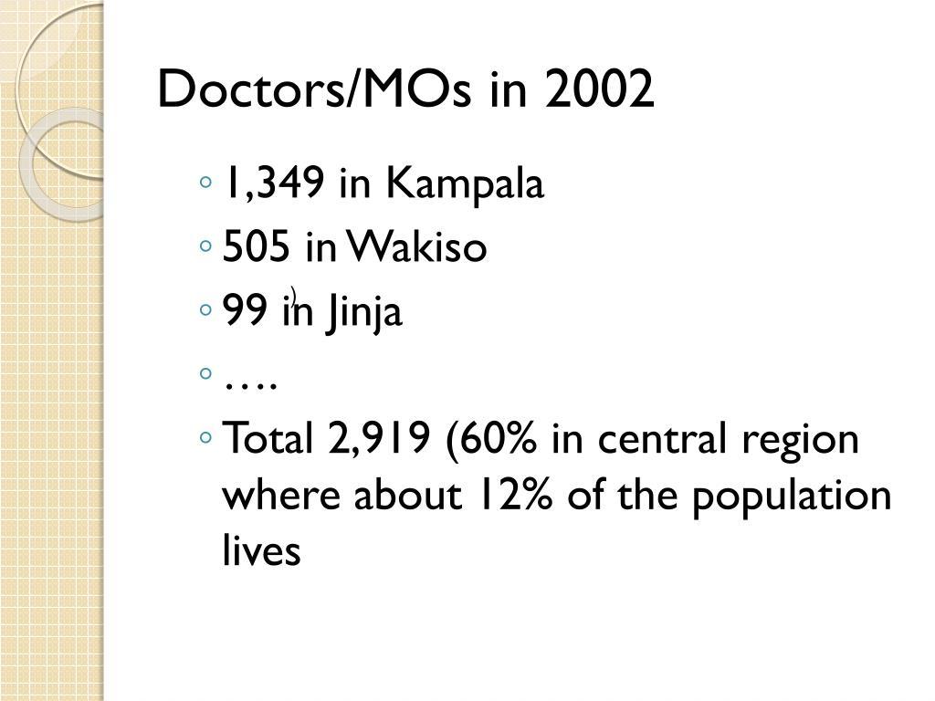 Doctors/MOs in 2002