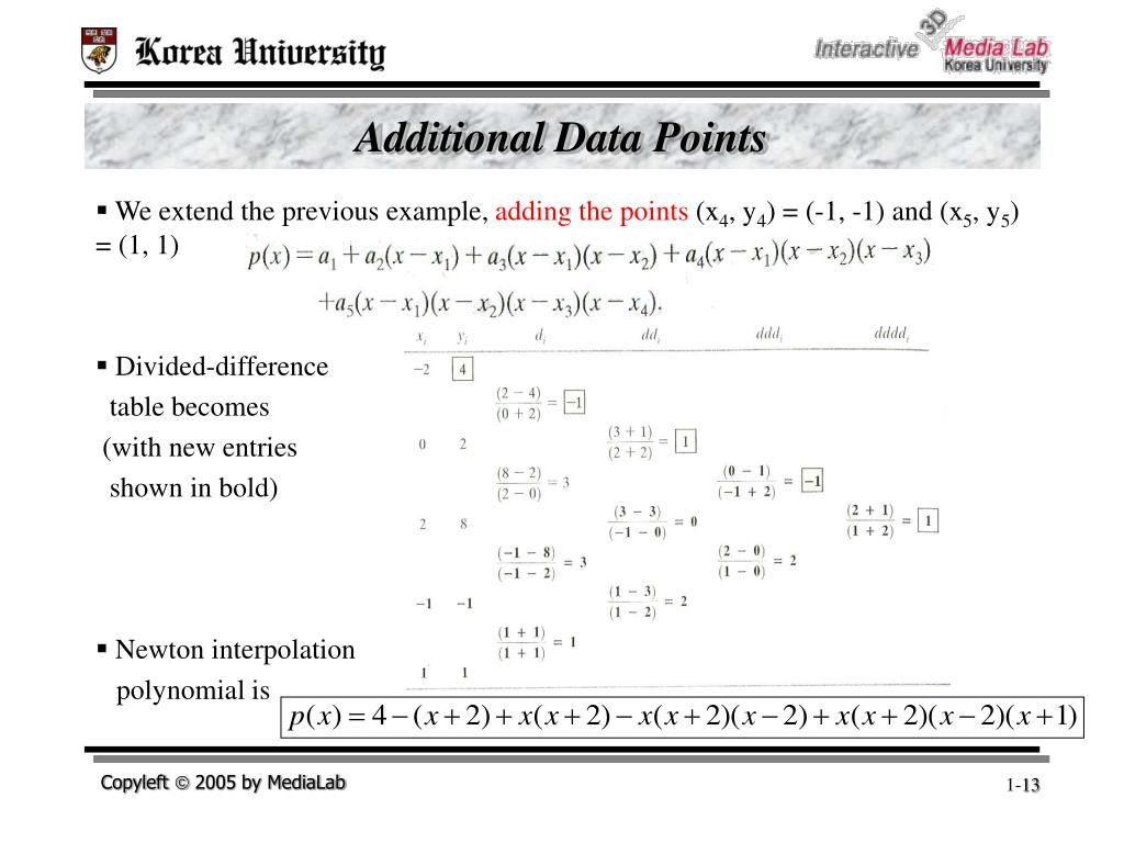 Additional Data Points