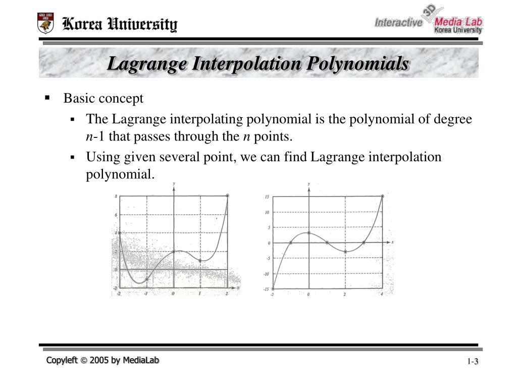 Lagrange Interpolation Polynomials