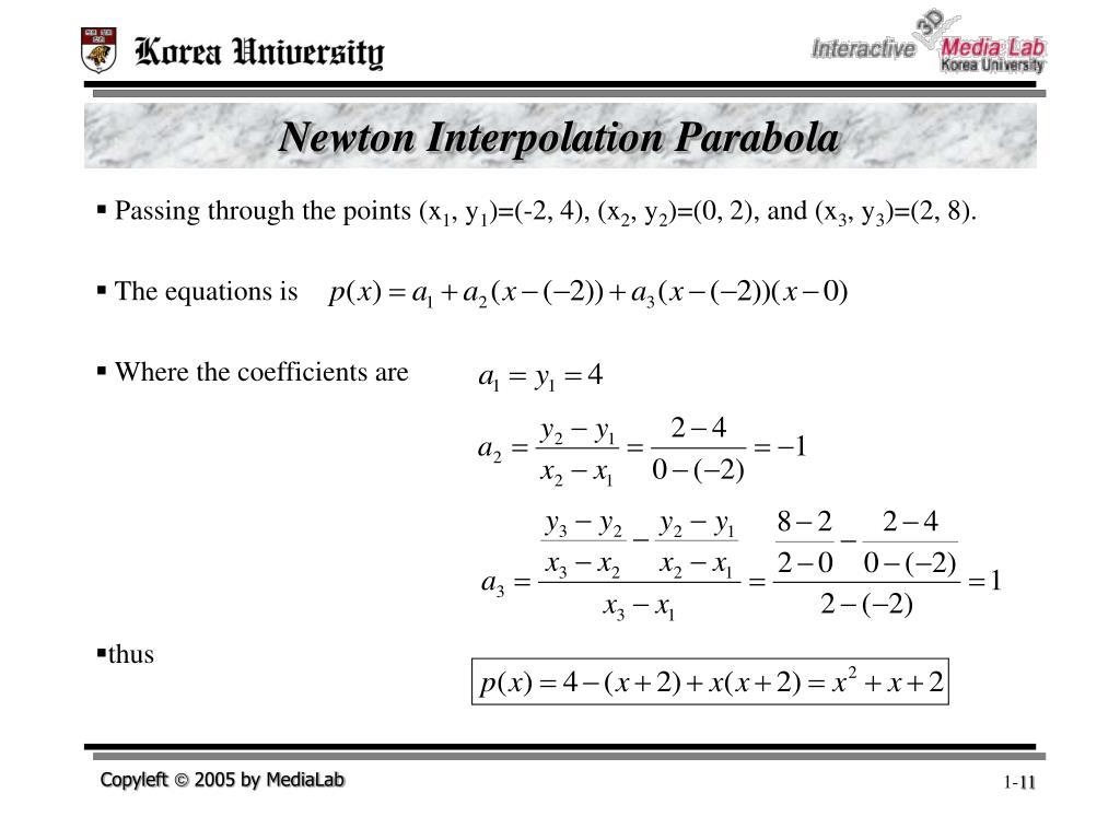 Newton Interpolation Parabola