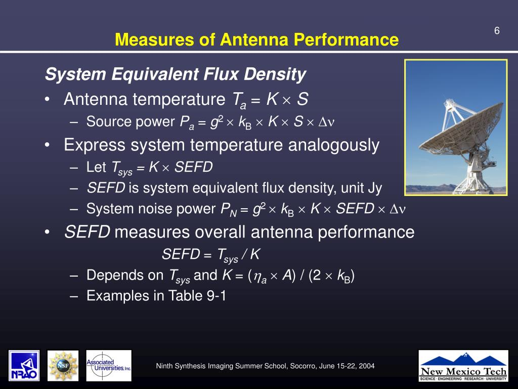 Measures of Antenna Performance
