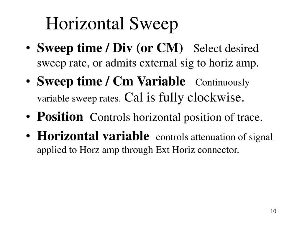 Horizontal Sweep