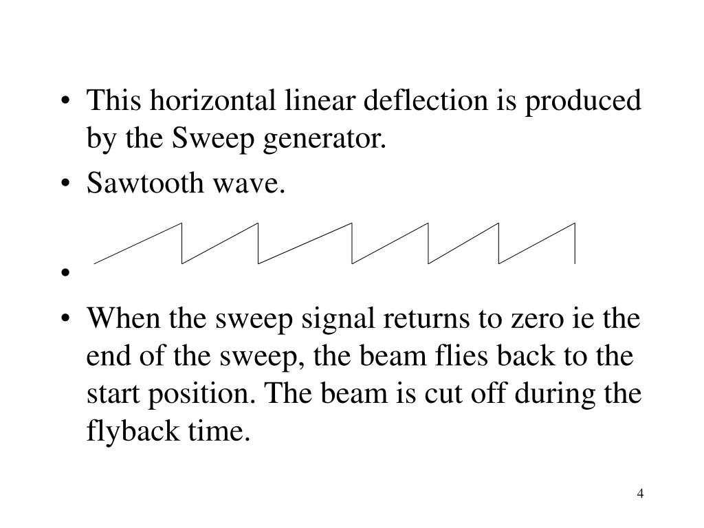 This horizontal linear deflection is produced by the Sweep generator.