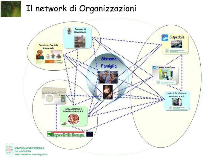 Il network di Organizzazioni