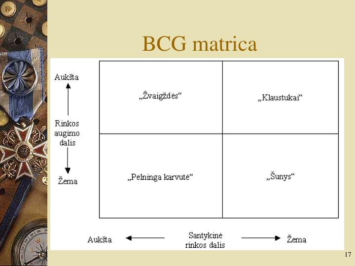 BCG matrica