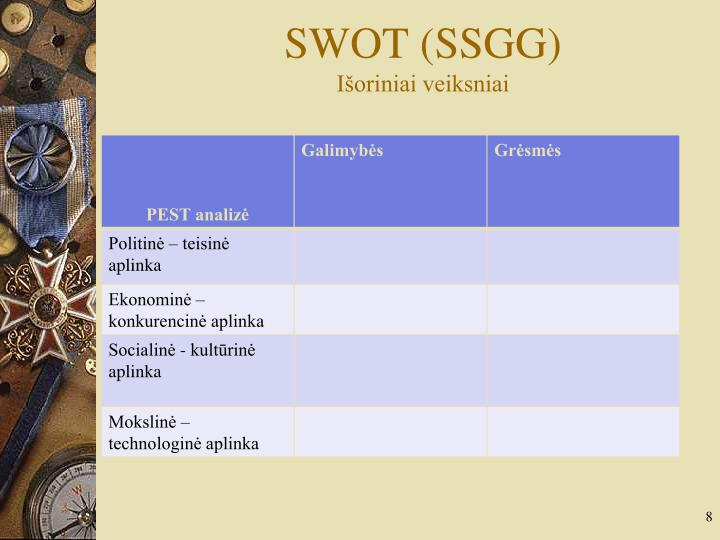 SWOT (SSGG)