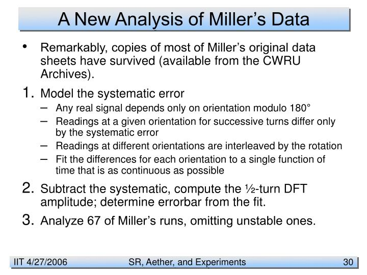 A New Analysis of Miller's Data
