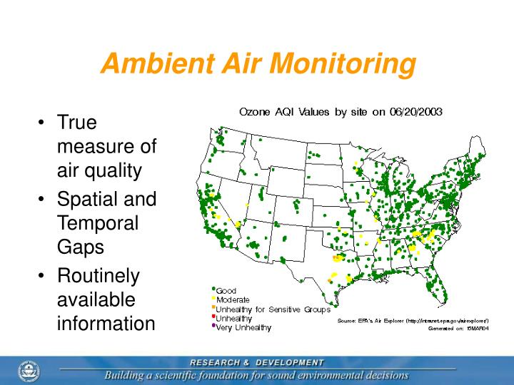 Ambient Air Monitoring
