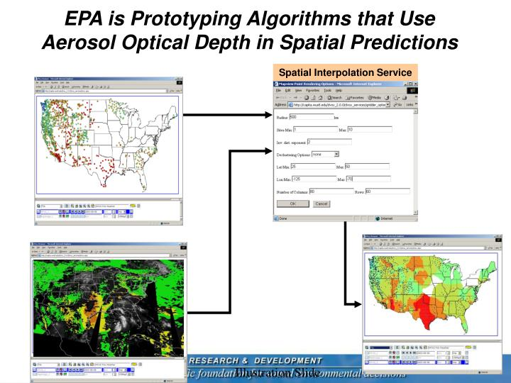 EPA is Prototyping Algorithms that Use